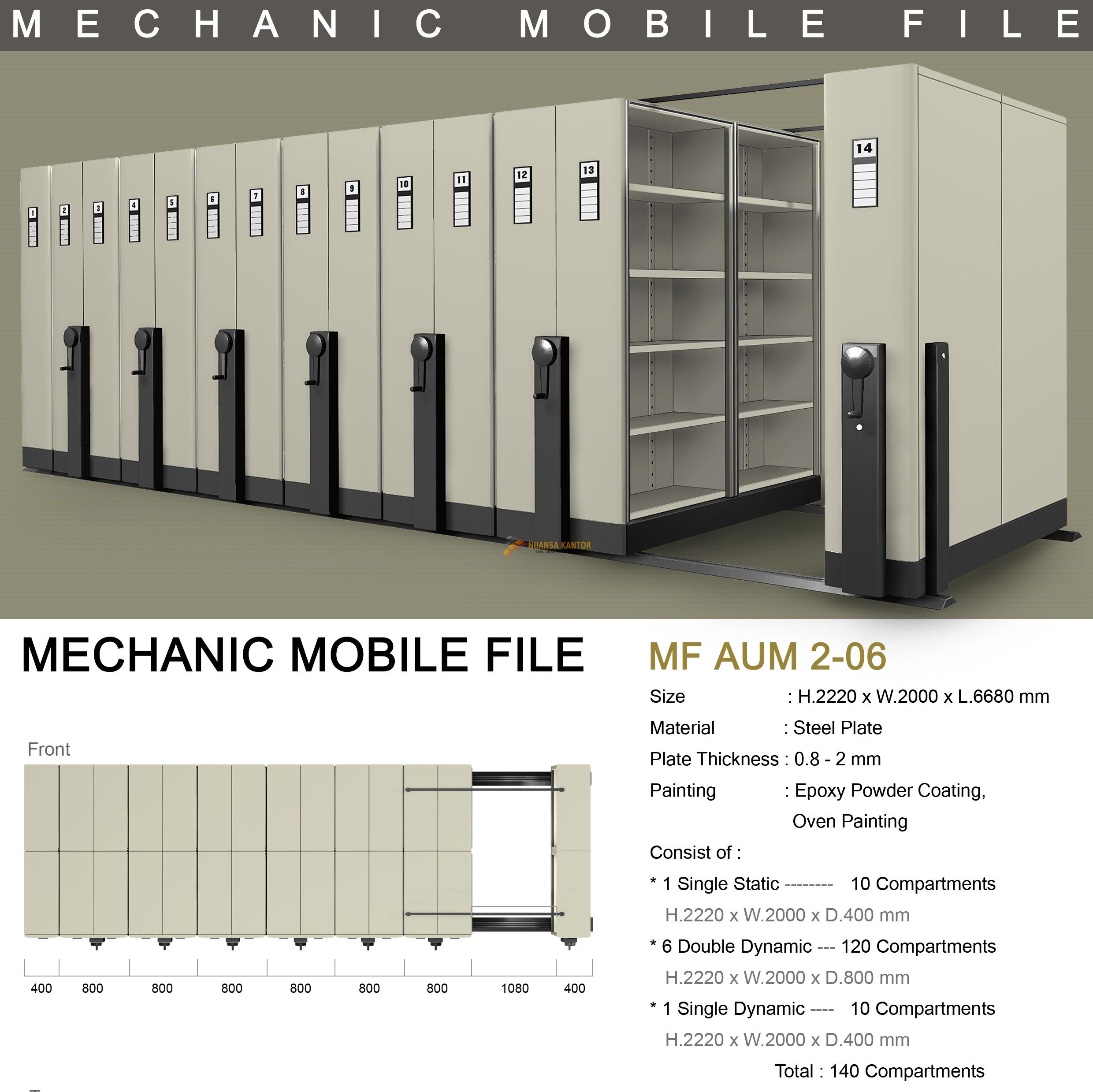 Mobile File Alba Mekanik MF AUM 2-06 ( 140 Compartments )
