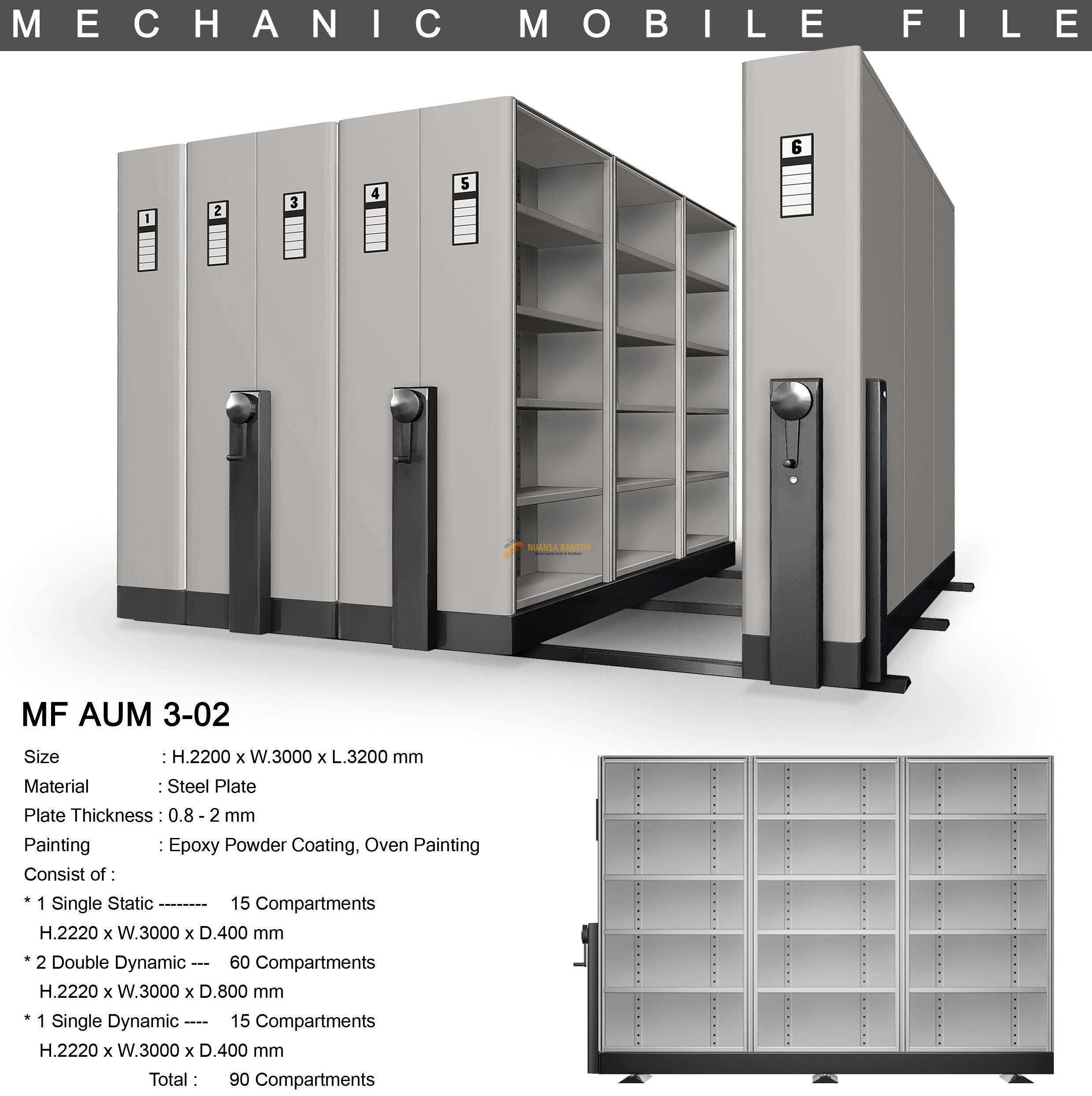 Mobile File Alba Mekanik MF AUM 3-02 ( 90 Compartments )